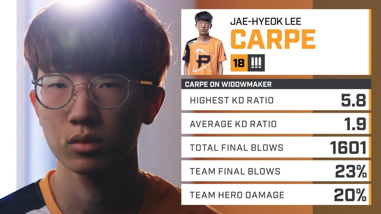 Carpe - Philadelphia Fusion